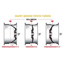 Подбор колесных дисков Toyota Tundra - все что нужно знать